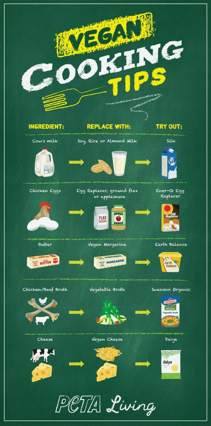 infographic-vegan-cooking-substitutions-v02.jpg